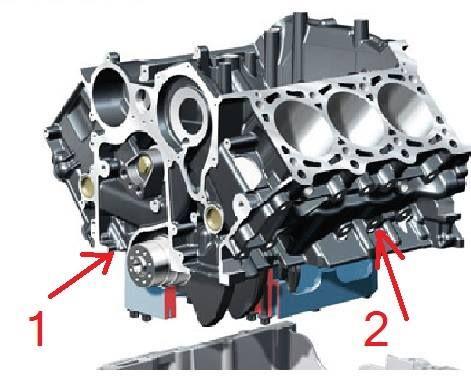 Audi Q7 motorblokkja